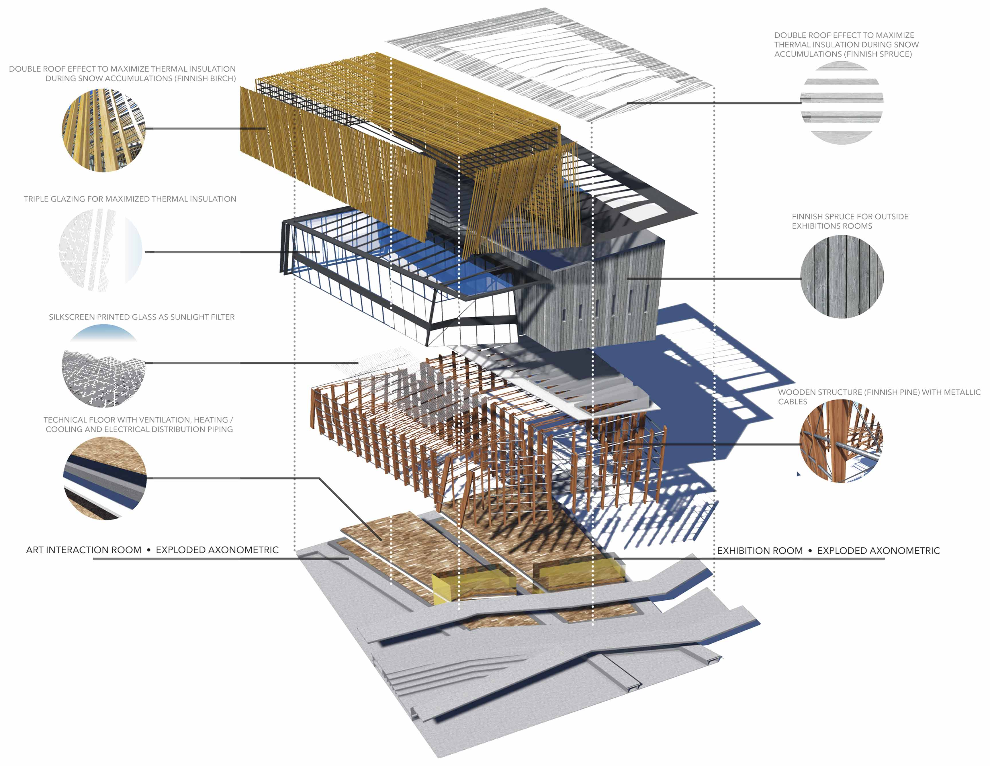 schéma architectes